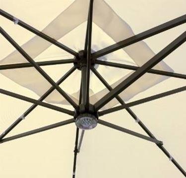 Vendita ombrelloni ombrelloni da giardino for Svendita mobili da giardino