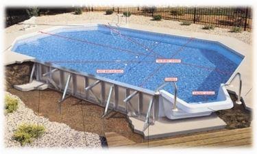 piscine in acciaio